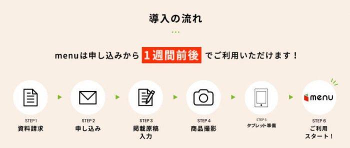 menu(加盟の流れ)