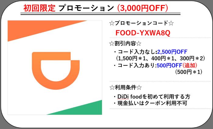 DiDiFood初回クーポンコード (2)