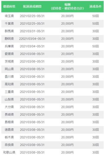 menu紹介キャンペーン【210414】