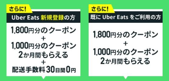 auスマートパスプレミアム新規加入(Uber Eatsクーポン)