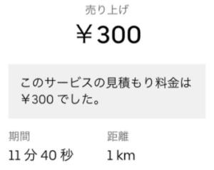 Uber Eats(新料金300円)